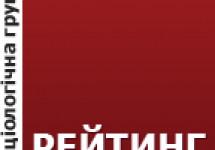 Соціологія: як люди оцінюють стан медичної сфери в Україні