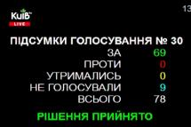 Перейменування проспекту Ватутіна на Шухевича в Києві (Відео)