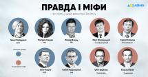 Критика законів про деокупацію Донбасу часто будувалася на маніпуляціях