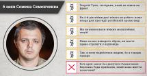 Комітет Виборців України взявся за Семена Семенченка