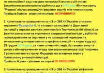 Як карають корупціонерів на Тернопільщині: проміжні результати