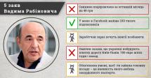 Рабінович: хороший об'єкт для знущання аналітиків