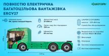 Перша 100% електрична українська вантажівка для Євросоюзу