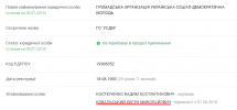 Громадську раду Міністерства молоді та спорту  хочуть захопити люди Медведчука