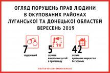 Огляд порушень прав людини в окремих районах Луганської та Донецької областей | Вересень 2019