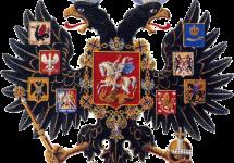 Російський імперіалізм: джерела і цілі