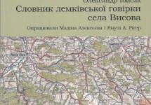 Нове видання: Словник лемківської говірки села Висова