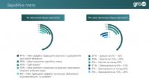 Барометр ринку праці України: головні тенденції 2021 року