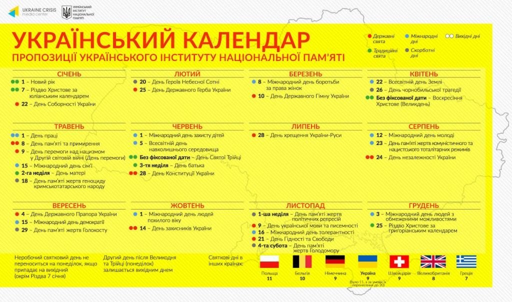 Інфографіка_Український календар