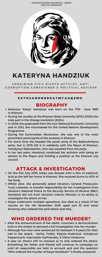 KATYA HANDZIUK - infographic