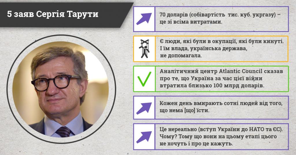 інфографіка_Тарута