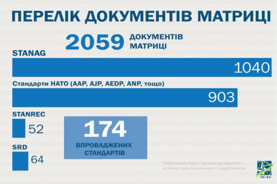 Perelik-dokumentiv-Matrytsi-545x363