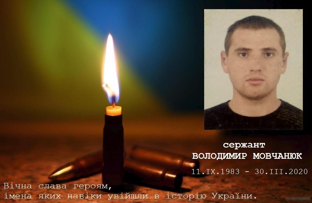 Сергій Мовчанюк